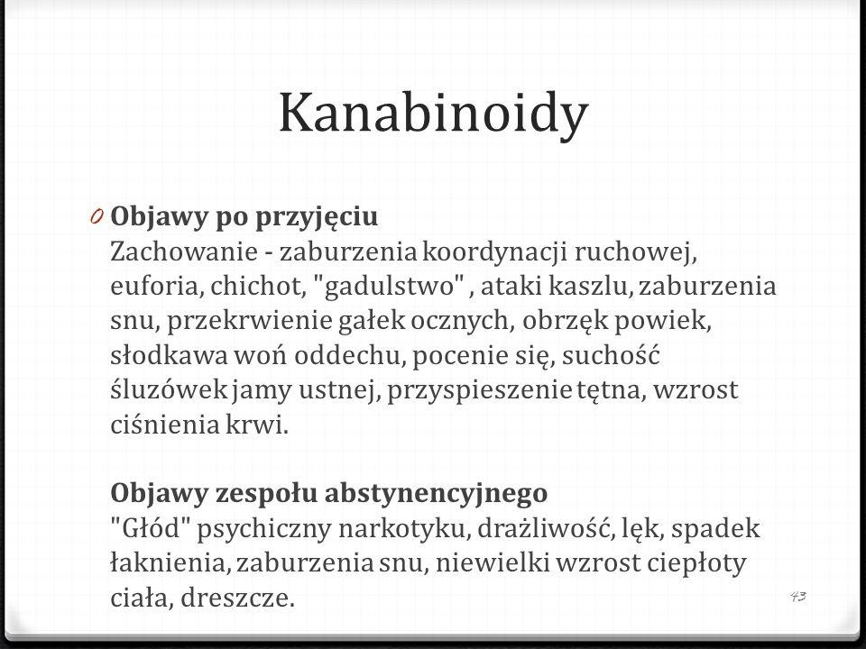 Kanabinoidy 0 Objawy po przyjęciu Zachowanie - zaburzenia koordynacji ruchowej, euforia, chichot,