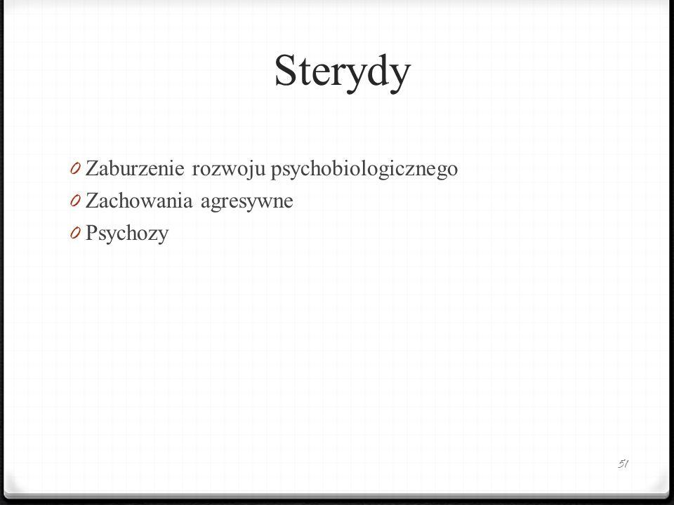 Sterydy 0 Zaburzenie rozwoju psychobiologicznego 0 Zachowania agresywne 0 Psychozy 51