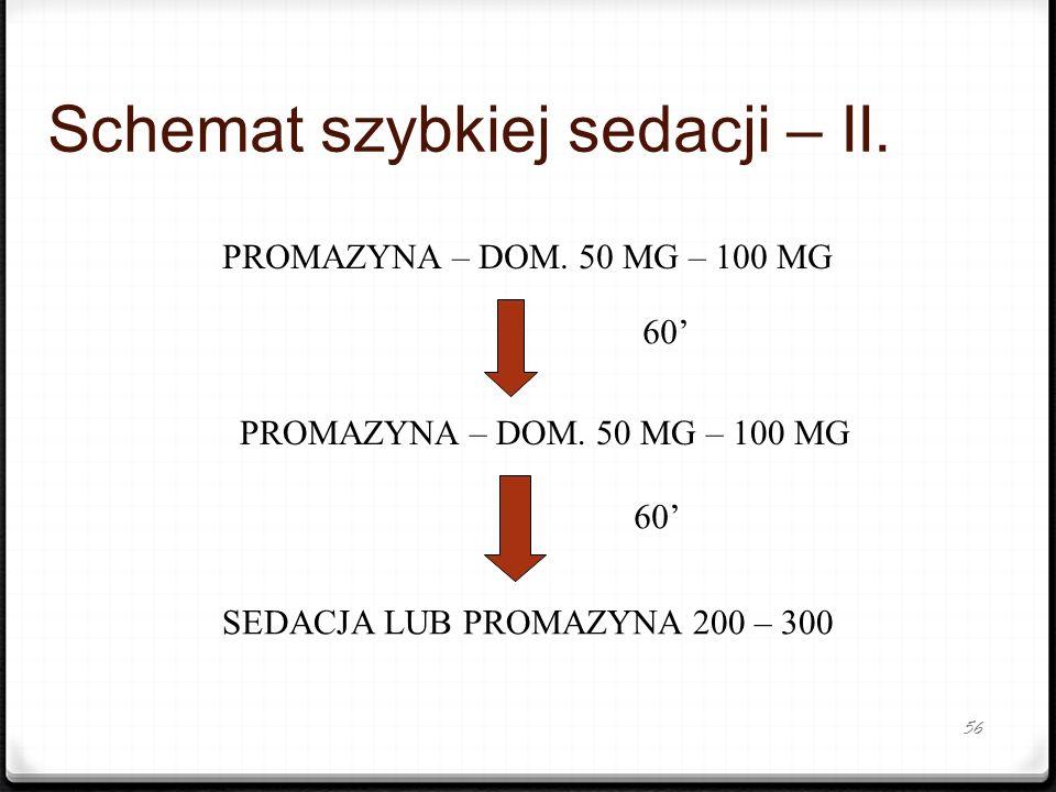 56 Schemat szybkiej sedacji – II. PROMAZYNA – DOM. 50 MG – 100 MG 60 PROMAZYNA – DOM. 50 MG – 100 MG SEDACJA LUB PROMAZYNA 200 – 300 60
