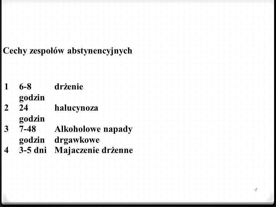 Inne zaburzenia psychiczne związane z ZUA 0 Alkoholowy zespół urojeniowy 0 Depresja alkoholowa 0 Wtórny zespół lęku panicznego 30