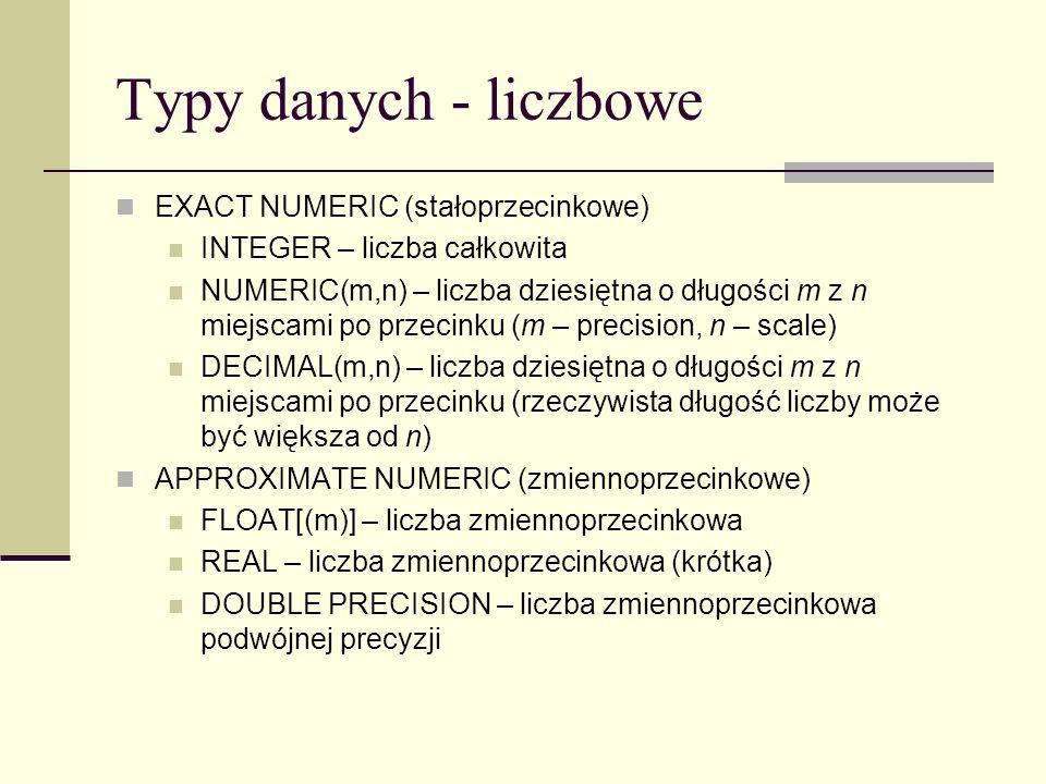 Wprowadzanie danych do tabel INSERT INTO nazwa_tabeli[(nazwa_kolumny [,..])] VALUES (wartość [,...]) INSERT INTO nazwa_tabeli[(nazwa_kolumny [,..])] zapytanie SELECT Przykłady: INSERT INTO studenci VALUES (0001, Jan, Papkin, Jan) INSERT INTO studenci(pid, nazwisko) VALUES (0002, Ramzes) INSERT INTO studenci SELECT pid, nazwisko, imie, imie_ojca FROM kandydaci WHERE … W miejsce wartości można wpisać: DEFAULT lub NULL