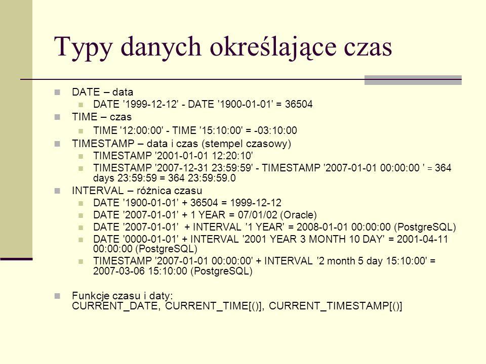 Diagram (IDEF1X) prostej bazy danych i skrypt SQL tworzący tą bazę (PostgreSQL) Skrypt SQL tworzący tab.