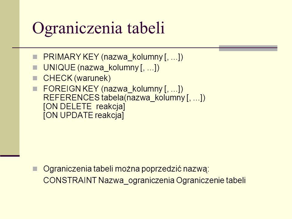 Aktualizacja danych UPDATE nazwa_tabeli SET nazwa_kolumny = wyrażenie [,…] WHERE wyrażenie_ograniczające Przykłady UPDATE płace SET płaca = płaca * 2 WHERE nazwisko = Kowalski UPDATE płace SET płaca = płaca + 10 WHERE nazwisko LIKE Kow%