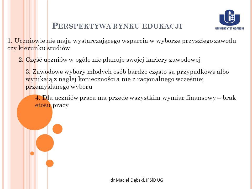 P ERSPEKTYWA RYNKU EDUKACJI dr Maciej Dębski, IFSiD UG 1. Uczniowie nie mają wystarczającego wsparcia w wyborze przyszłego zawodu czy kierunku studiów