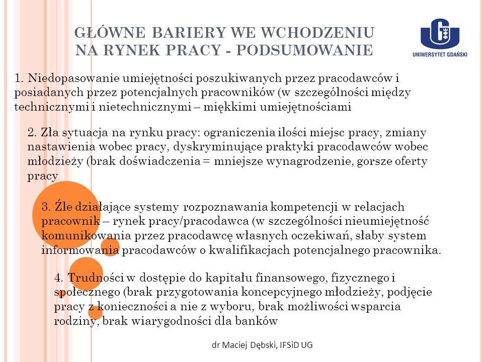 GŁÓWNE BARIERY WE WCHODZENIU NA RYNEK PRACY - PODSUMOWANIE dr Maciej Dębski, IFSiD UG 1. Niedopasowanie umiejętności poszukiwanych przez pracodawców i