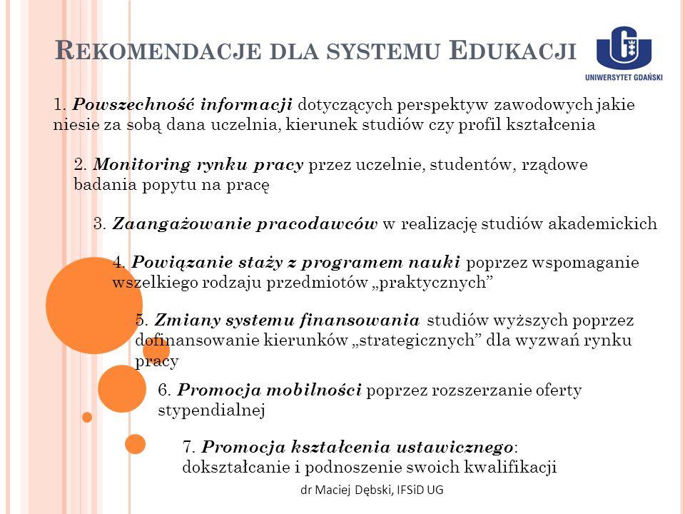 R EKOMENDACJE DLA SYSTEMU E DUKACJI dr Maciej Dębski, IFSiD UG 1. Powszechność informacji dotyczących perspektyw zawodowych jakie niesie za sobą dana