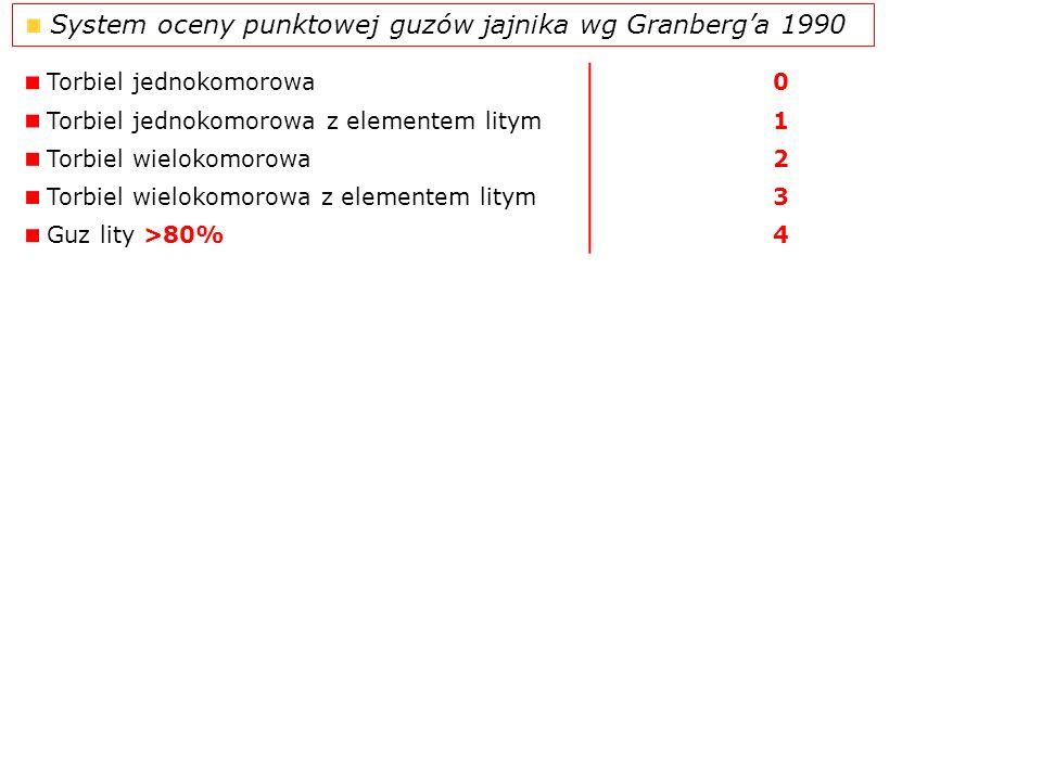 System oceny punktowej guzów jajnika wg Granberga 1990 Torbiel jednokomorowa0 Torbiel jednokomorowa z elementem litym1 Torbiel wielokomorowa2 Torbiel