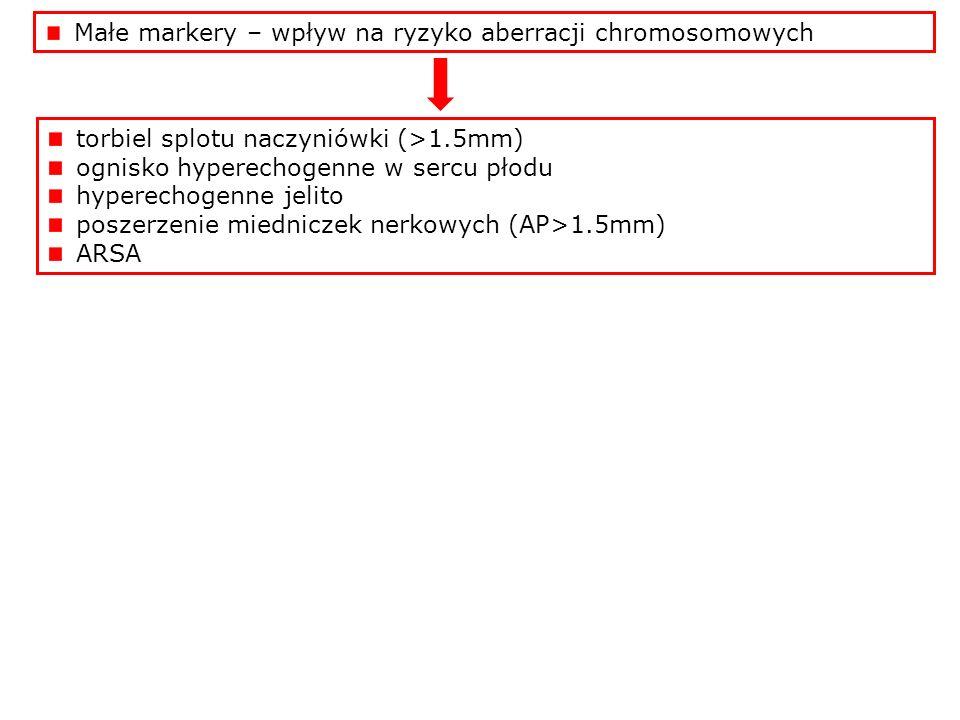 torbiel splotu naczyniówki (>1.5mm) ognisko hyperechogenne w sercu płodu hyperechogenne jelito poszerzenie miedniczek nerkowych (AP>1.5mm) ARSA Małe m