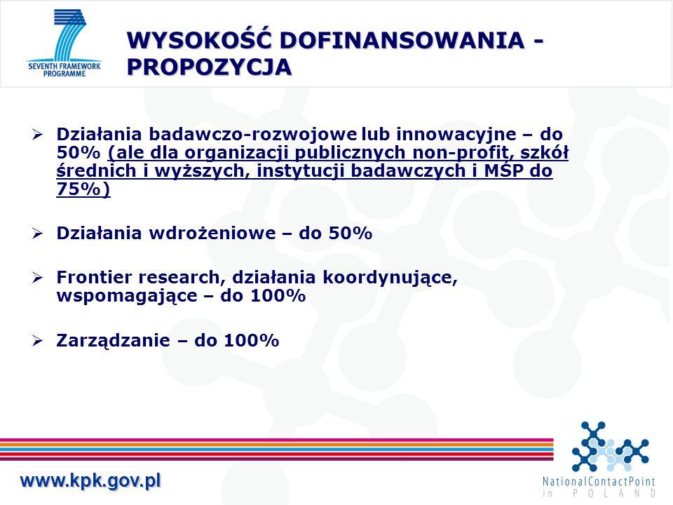 www.kpk.gov.pl WYSOKOŚĆ DOFINANSOWANIA - PROPOZYCJA Działania badawczo-rozwojowe lub innowacyjne – do 50% (ale dla organizacji publicznych non-profit,