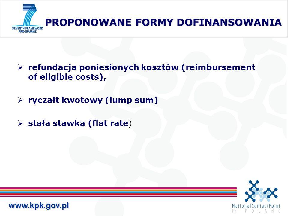 www.kpk.gov.pl PROPONOWANE FORMY DOFINANSOWANIA refundacja poniesionych kosztów (reimbursement of eligible costs), ryczałt kwotowy (lump sum) stała st