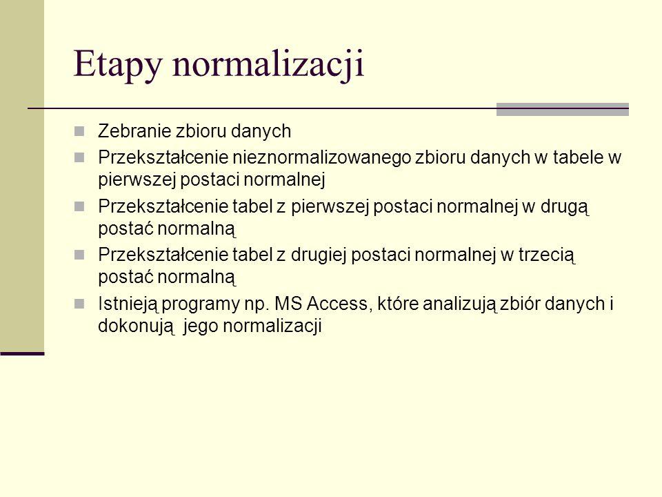 Etapy normalizacji Zebranie zbioru danych Przekształcenie nieznormalizowanego zbioru danych w tabele w pierwszej postaci normalnej Przekształcenie tab