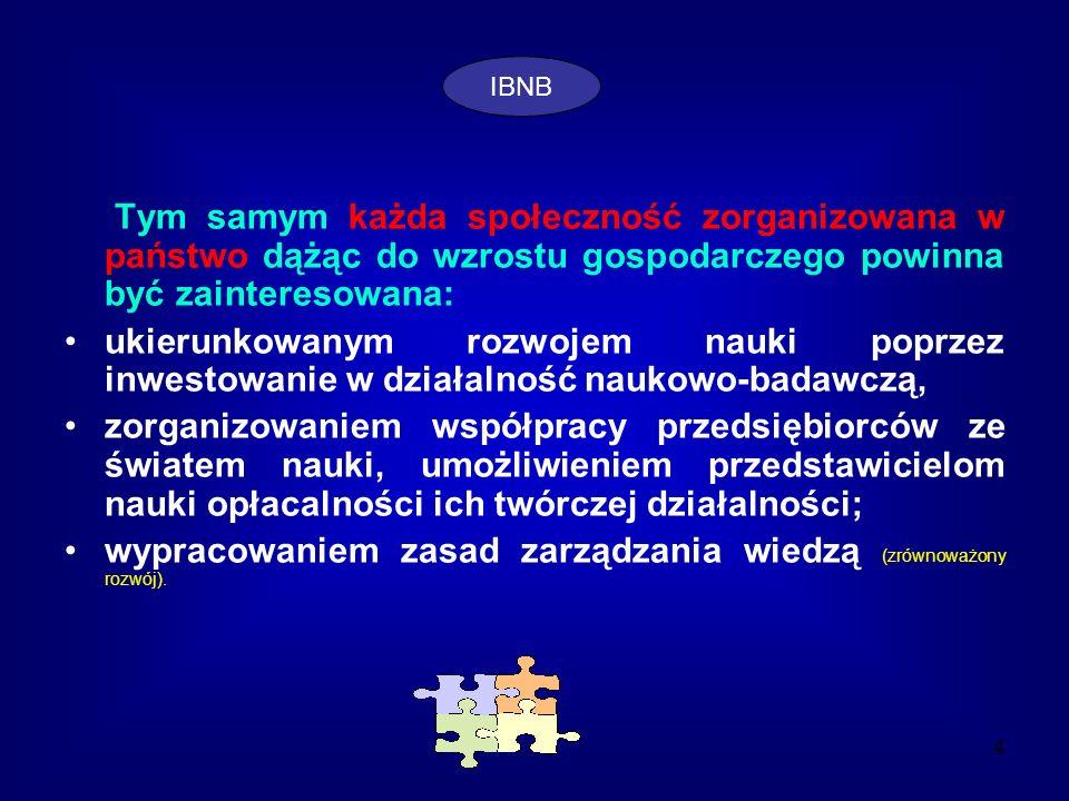 5 Wiedza to termin używany powszechnie, istnieje wiele definicji tego pojęcia.
