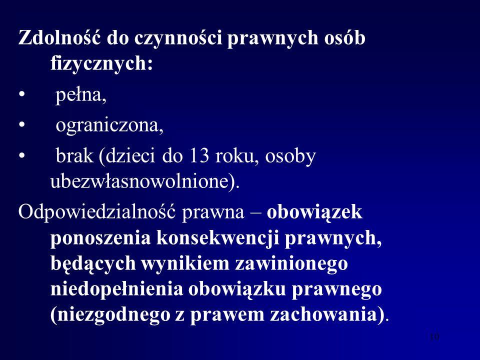 9 PODMIOT PRAWA: ten, kto może posiadać uprawnienia (prawa) i obowiązki osoby fizyczne (człowiek, ludzie), osoby prawne (stowarzyszenia, związki organ