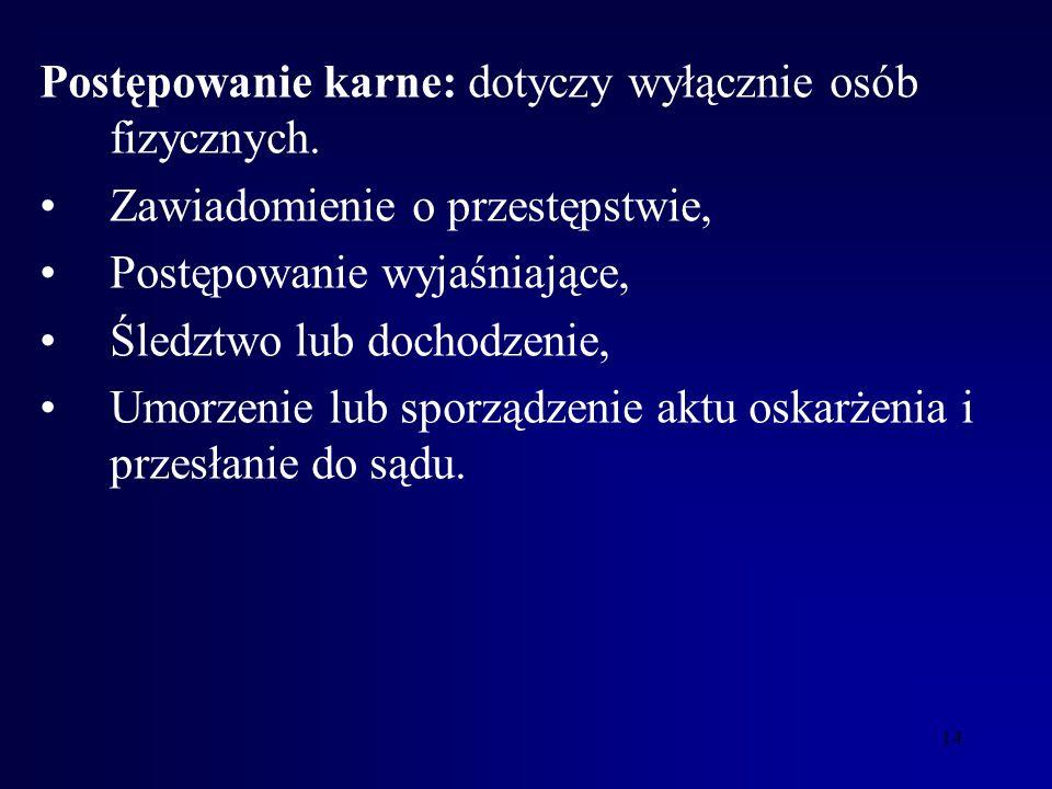 13 PRAWO KARNE: Kodeks Karny (1997 r.) Kodeks Postępowania Karnego Kodeks Karny Wykonawczy
