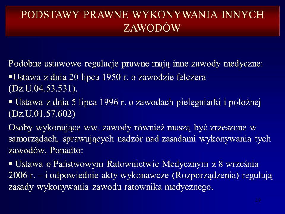 28 Ustawa o zawodzie lekarza i lekarza dentysty z dn. 05.12.1996 r. (Dz.U. nr 21, poz. 204, 2002 r. tekst jednolity) Art. 2. 2. Wykonywanie zawodu lek