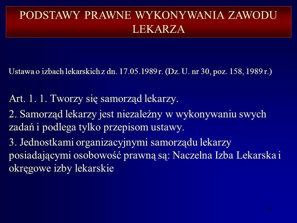 35 Ustawa o zawodzie lekarza z i lekarza dentysty dn. 05.12.1996 r. (Dz. U. nr 21, poz. 204, 2002 r. tekst jednolity). Art. 5. c.d. 2. 2) złoży oświad