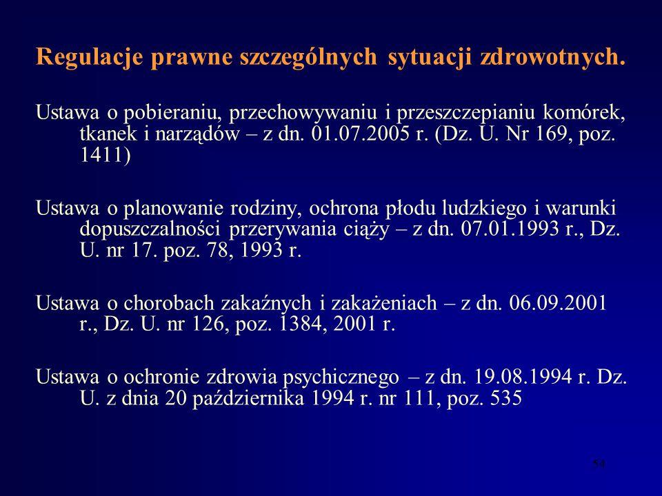53 Ustawa o zakładach opieki zdrowotnej z dn. 30.08.1991 r. (Dz. U. nr 91, poz. 408. 1991 r., z późn. zm.) Art. 33. 1. Publiczny zakład opieki zdrowot