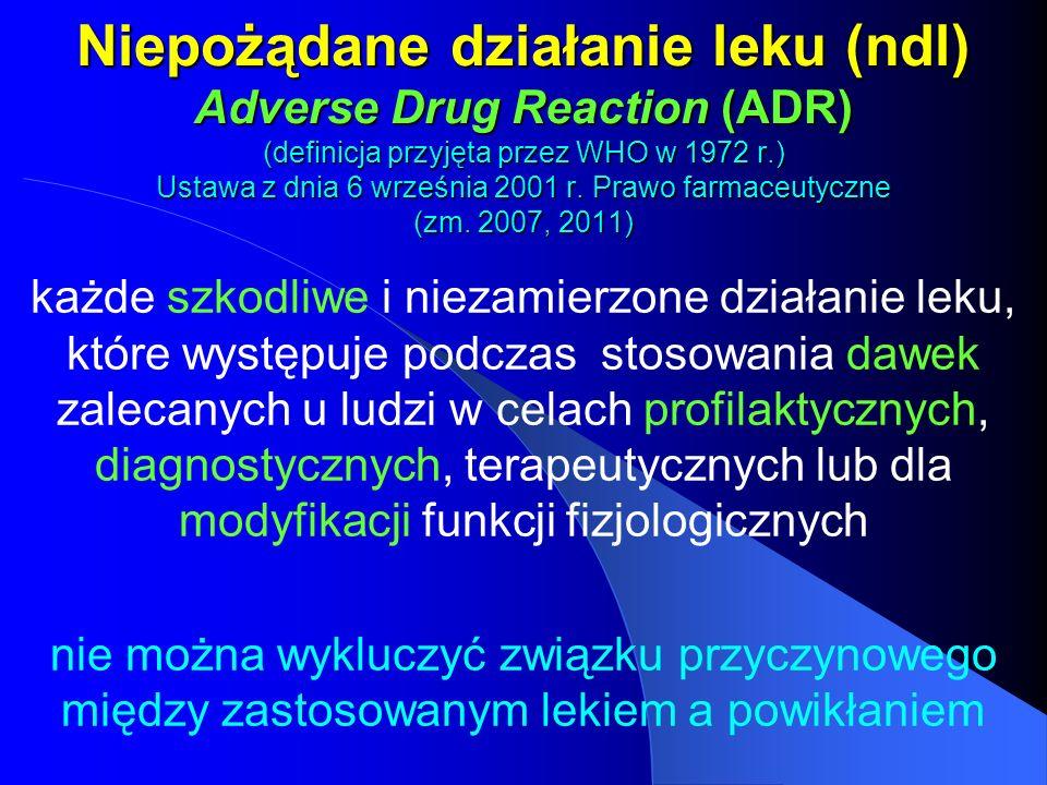 Niepożądane działanie leku (ndl) Adverse Drug Reaction (ADR) (definicja przyjęta przez WHO w 1972 r.) Ustawa z dnia 6 września 2001 r. Prawo farmaceut