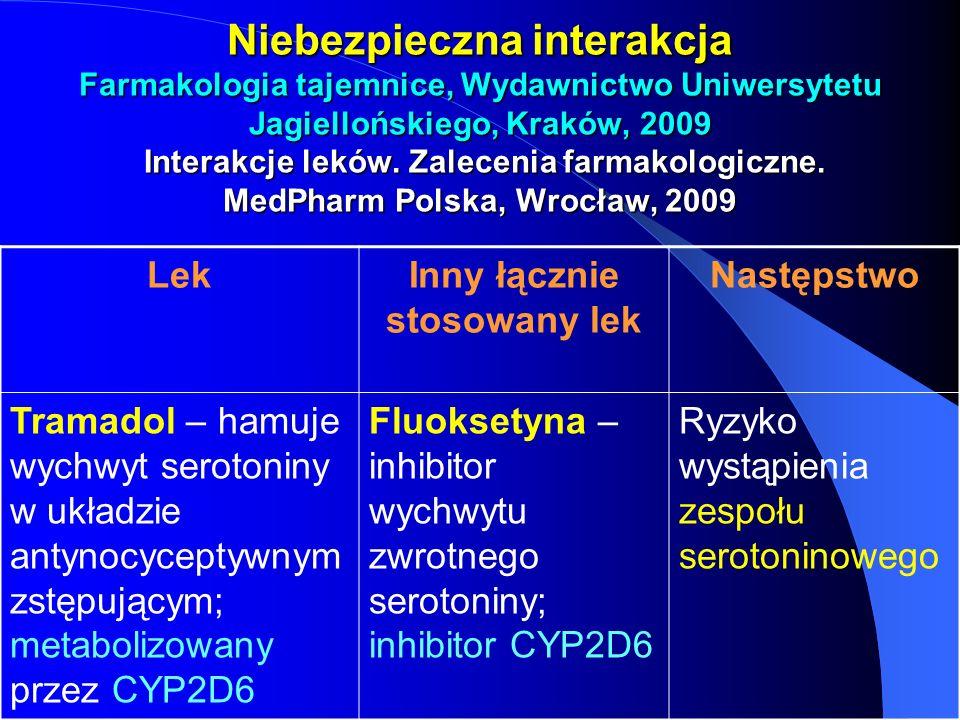 Niebezpieczna interakcja Farmakologia tajemnice, Wydawnictwo Uniwersytetu Jagiellońskiego, Kraków, 2009 Interakcje leków. Zalecenia farmakologiczne. M