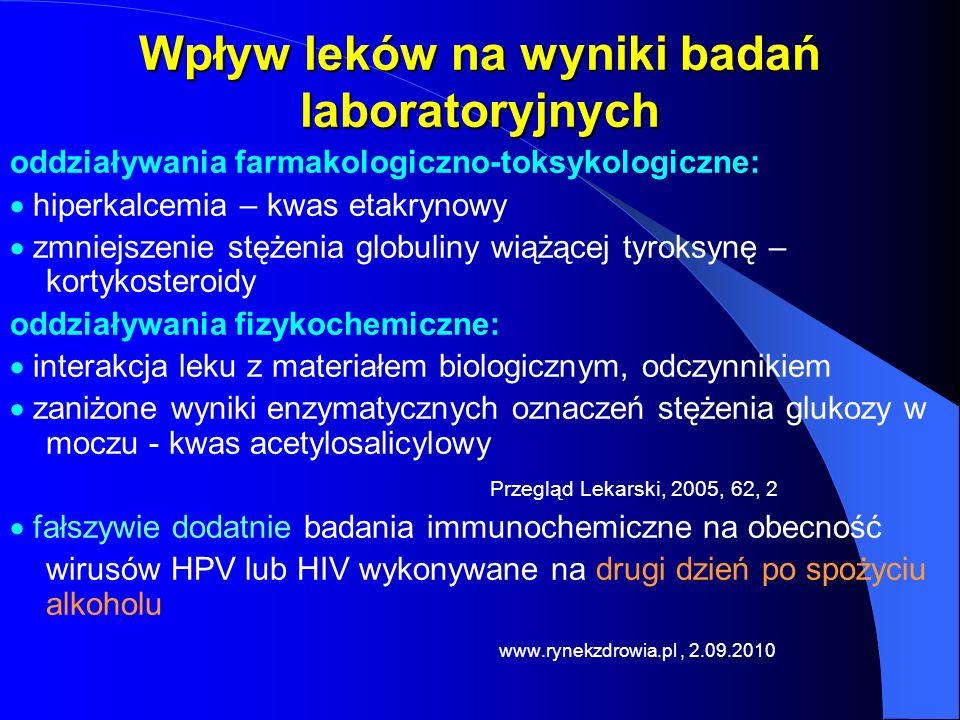 Wpływ leków na wyniki badań laboratoryjnych oddziaływania farmakologiczno-toksykologiczne: hiperkalcemia – kwas etakrynowy zmniejszenie stężenia globu