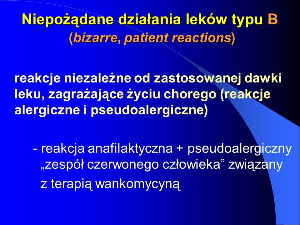 Niepożądane działania leków typu B (bizarre, patient reactions) reakcje niezależne od zastosowanej dawki leku, zagrażające życiu chorego (reakcje aler