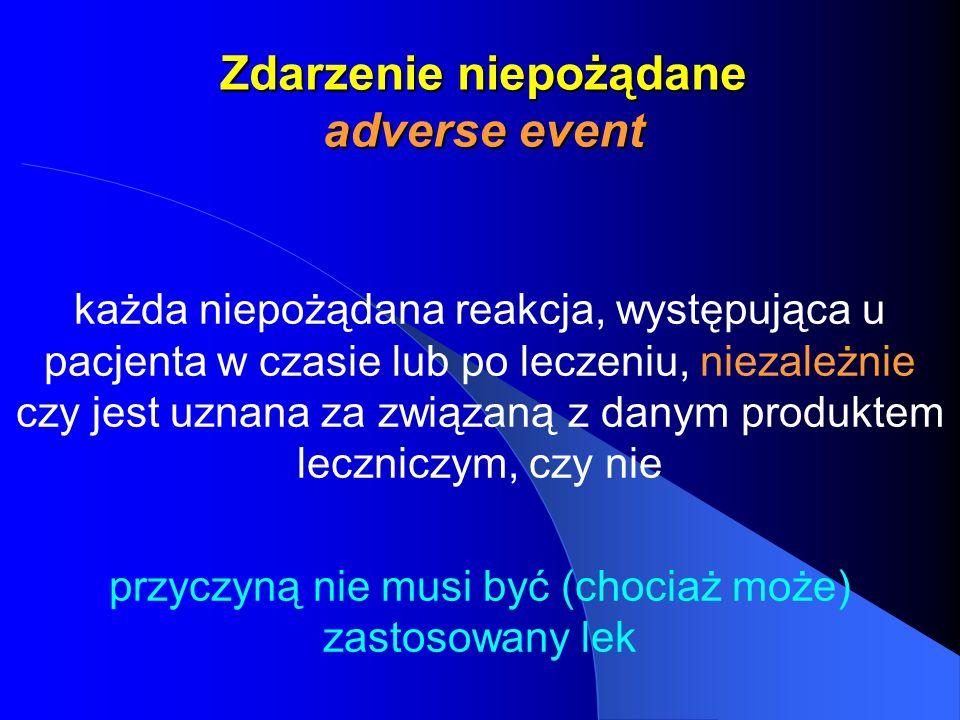 Niepożądane działanie leku (ndl) Adverse Drug Reaction (ADR) Dyrektywa 2010/84/UE, Rozporządzenie 1235/2010 Official Journals, 31.12.2010 szkodliwe i niezamierzone reakcje, które wynikają z błędnego stosowania, stosowania we wskazaniach, które nie zostały potwierdzone (off-label use), reakcje będące konsekwencją stosowania niezgodnego z przeznaczeniem, nadużywania leku, jego przedawkowania