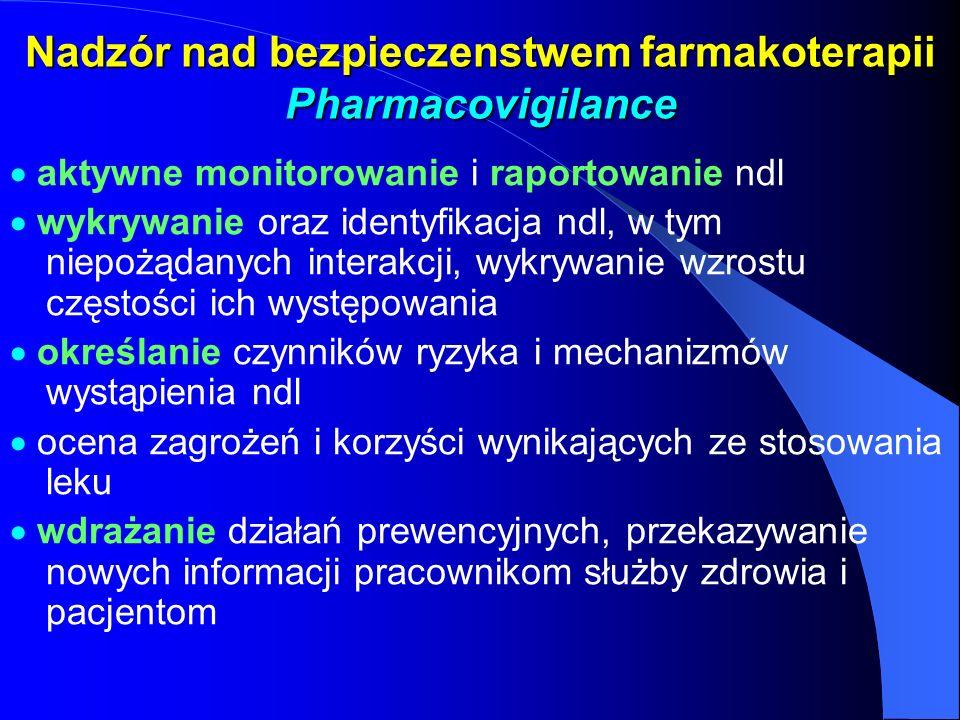 Nadzór nad bezpieczenstwem farmakoterapii Pharmacovigilance aktywne monitorowanie i raportowanie ndl wykrywanie oraz identyfikacja ndl, w tym niepożąd
