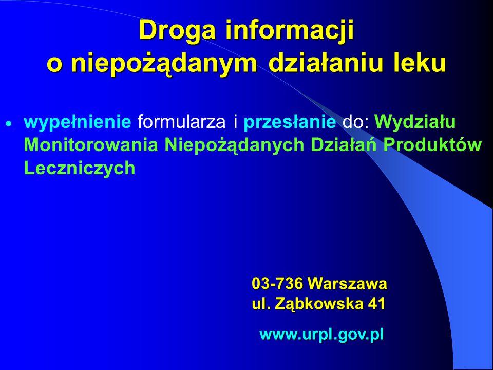 Droga informacji o niepożądanym działaniu leku wypełnienie formularza i przesłanie do: Wydziału Monitorowania Niepożądanych Działań Produktów Lecznicz