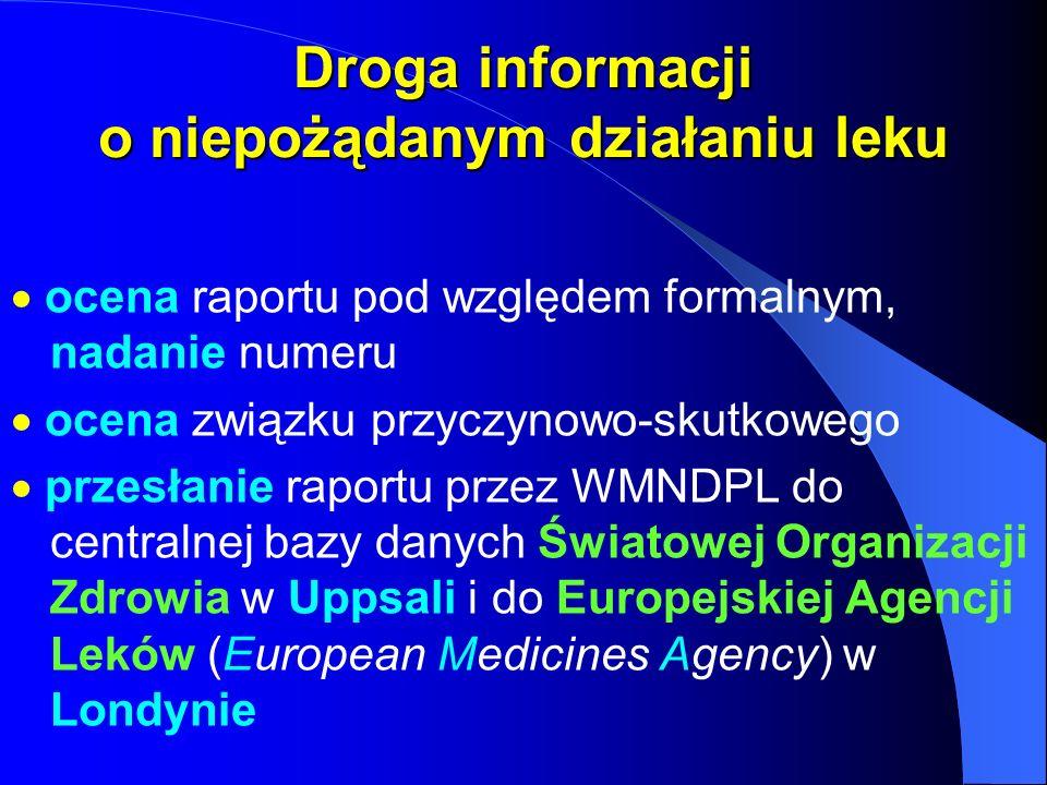Droga informacji o niepożądanym działaniu leku ocena raportu pod względem formalnym, nadanie numeru ocena związku przyczynowo-skutkowego przesłanie ra