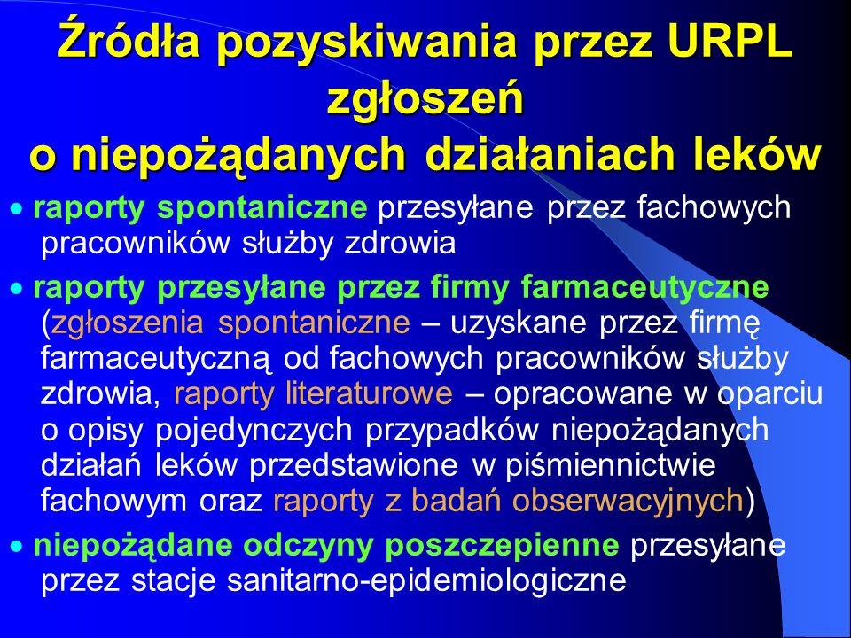 Źródła pozyskiwania przez URPL zgłoszeń o niepożądanych działaniach leków raporty spontaniczne przesyłane przez fachowych pracowników służby zdrowia r