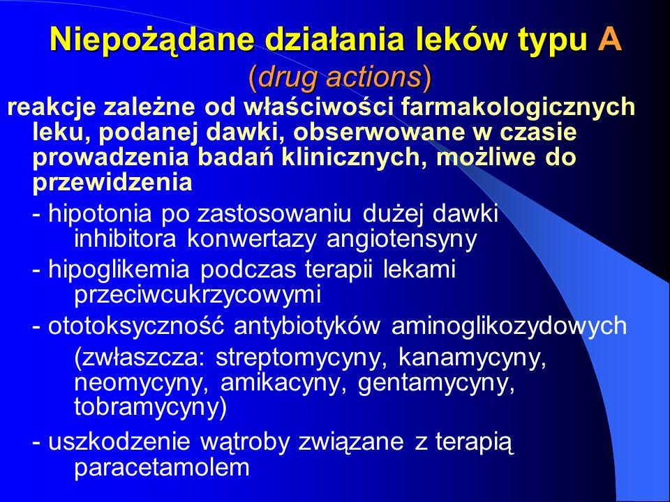 Przyczyny wystąpienia niepożądanych działań leków stosowanie leków poza wskazaniami rejestracyjnymi (off-label) wymienionymi w Charakterystyce Produktu Leczniczego