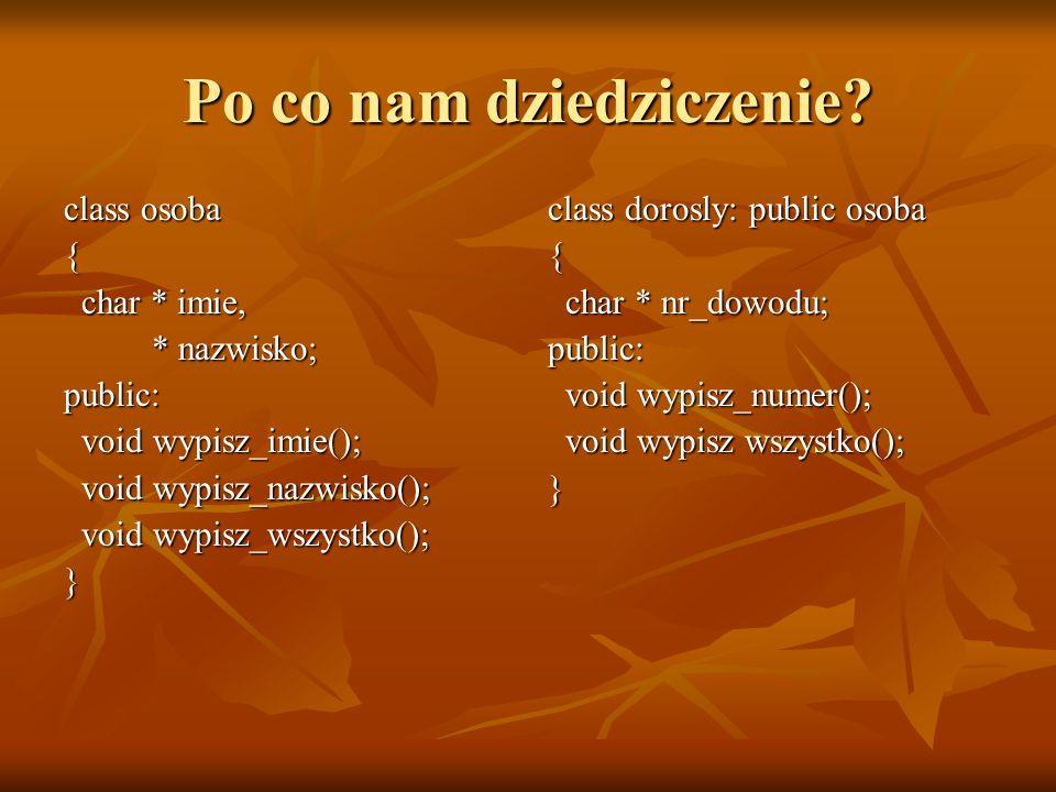 Dziedziczenie Wyraża związki hierarchiczne między klasami Wyraża związki hierarchiczne między klasami Rozbudowywanie istniejących klas, bez ich modyfikowania lub rekompilacji Rozbudowywanie istniejących klas, bez ich modyfikowania lub rekompilacji Wykorzystanie już gotowego kodu (definiujemy tylko to, co dodane lub zmienione) Wykorzystanie już gotowego kodu (definiujemy tylko to, co dodane lub zmienione)