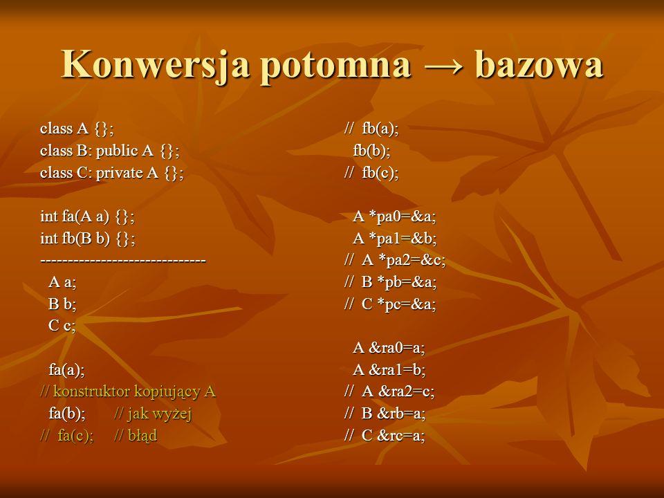 Konwersja potomna bazowa class A {}; class B: public A {}; class C: private A {}; int fa(A a) {}; int fb(B b) {}; ------------------------------ A a; A a; B b; B b; C c; C c; fa(a); fa(a); // konstruktor kopiujący A fa(b); // jak wyżej fa(b); // jak wyżej // fa(c); // błąd // fb(a); fb(b); fb(b); // fb(c); A *pa0=&a; A *pa0=&a; A *pa1=&b; A *pa1=&b; // A *pa2=&c; // B *pb=&a; // C *pc=&a; A &ra0=a; A &ra0=a; A &ra1=b; A &ra1=b; // A &ra2=c; // B &rb=a; // C &rc=a;