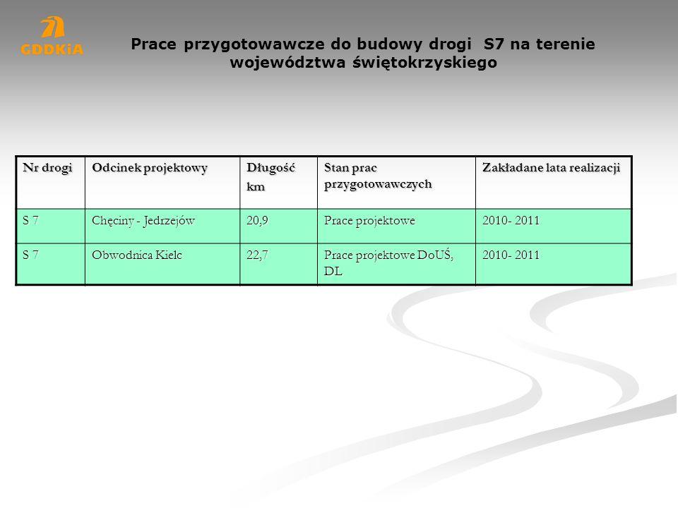 Prace przygotowawcze do budowy drogi S7 na terenie województwa świętokrzyskiego Nr drogi Odcinek projektowy Długośćkm Stan prac przygotowawczych Zakła