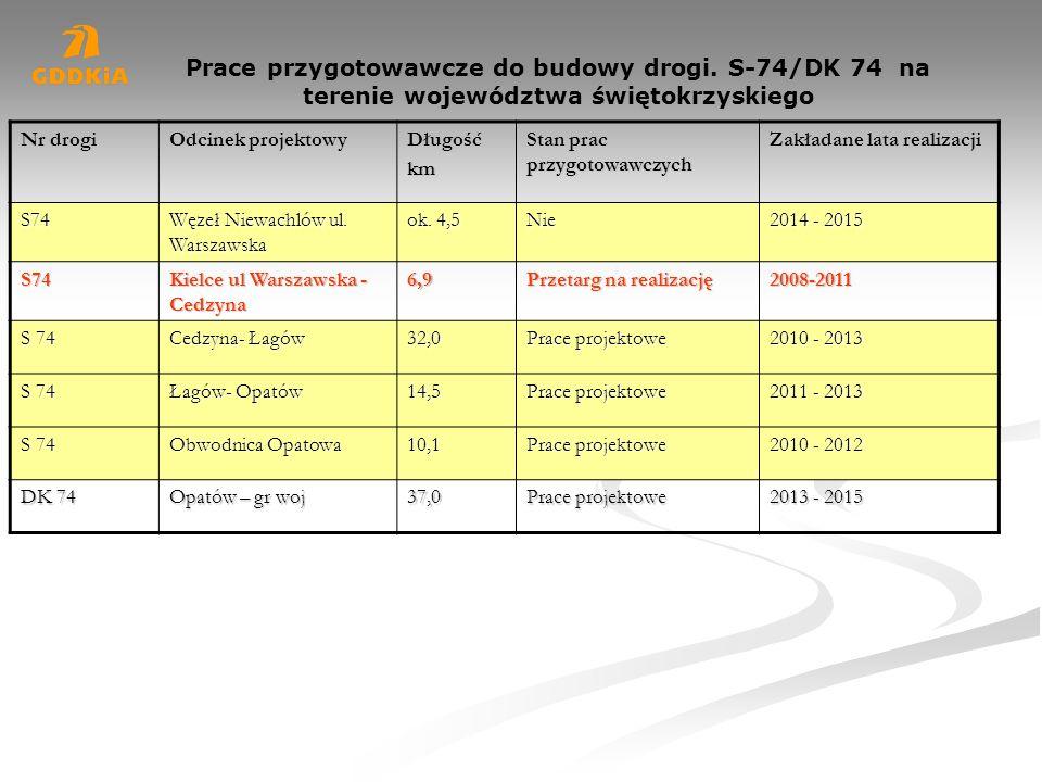 Prace przygotowawcze do budowy drogi. S-74/DK 74 na terenie województwa świętokrzyskiego Nr drogi Odcinek projektowy Długośćkm Stan prac przygotowawcz