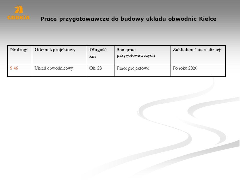 Prace przygotowawcze do budowy układu obwodnic Kielce Nr drogi Odcinek projektowy Długośćkm Stan prac przygotowawczych Zakładane lata realizacji S 46