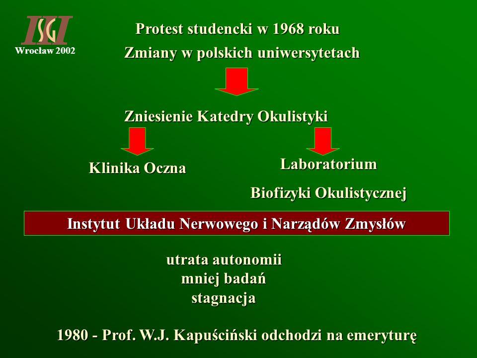 Wrocław 2002 Zmiany w polskich uniwersytetach Zniesienie Katedry Okulistyki Instytut Układu Nerwowego i Narządów Zmysłów utrata autonomii mniej badań