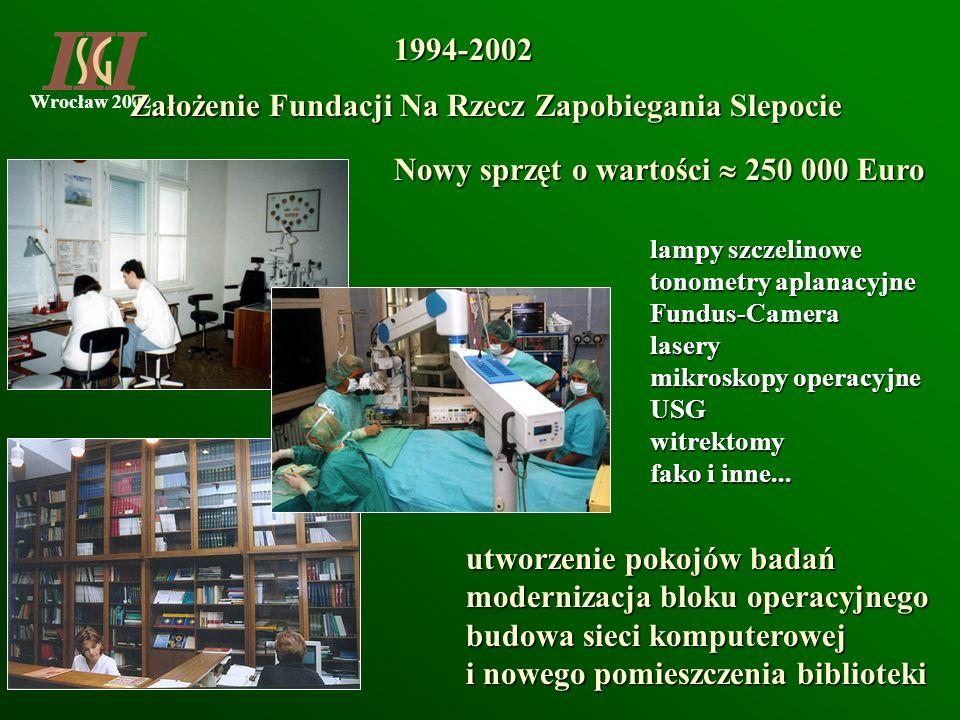 Wrocław 2002 1994-2002 Założenie Fundacji Na Rzecz Zapobiegania Slepocie Nowy sprzęt o wartości 250 000 Euro utworzenie pokojów badań modernizacja blo
