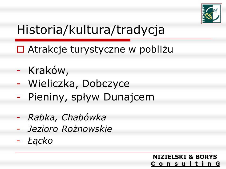 Historia/kultura/tradycja Atrakcje turystyczne w pobliżu -Kraków, -Wieliczka, Dobczyce -Pieniny, spływ Dunajcem -Rabka, Chabówka -Jezioro Rożnowskie -Łącko NIZIELSKI & BORYS C o n s u l t i n G