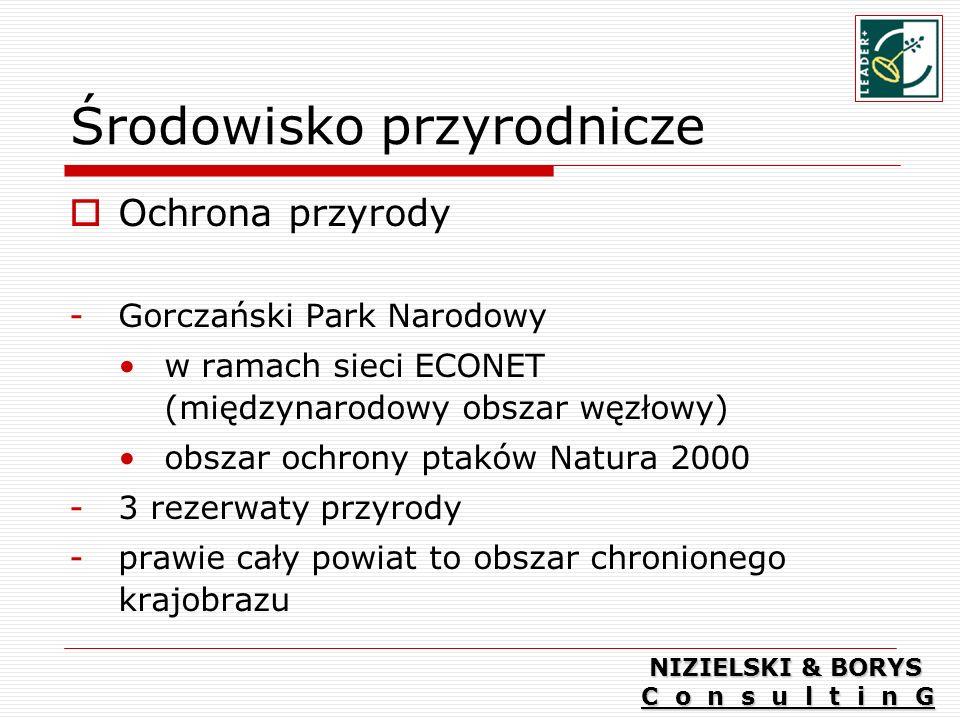 Środowisko przyrodnicze Ochrona przyrody -Gorczański Park Narodowy w ramach sieci ECONET (międzynarodowy obszar węzłowy) obszar ochrony ptaków Natura 2000 -3 rezerwaty przyrody -prawie cały powiat to obszar chronionego krajobrazu NIZIELSKI & BORYS C o n s u l t i n G
