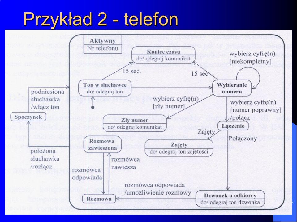 14 Przykład 2 - telefon