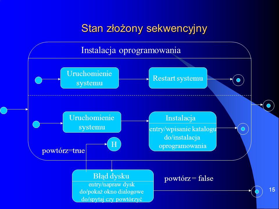 15 Stan złożony sekwencyjny Instalacja oprogramowania Uruchomienie systemu Restart systemu Uruchomienie systemu Instalacja entry/wpisanie katalogu do/