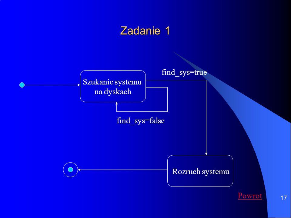 17 Zadanie 1 Szukanie systemu na dyskach find_sys=false find_sys=true Rozruch systemu Powrot