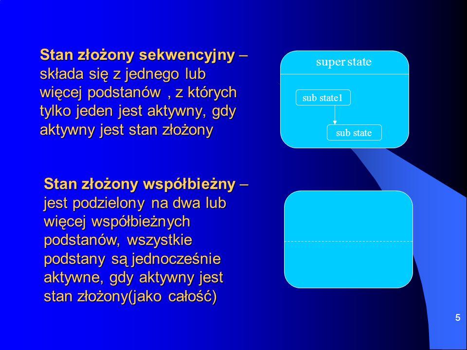 5 Stan złożony sekwencyjny – składa się z jednego lub więcej podstanów, z których tylko jeden jest aktywny, gdy aktywny jest stan złożony super state