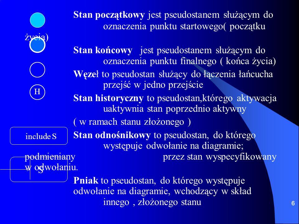 6 Stan początkowy jest pseudostanem służącym do oznaczenia punktu startowego( początku życia) Stan końcowy jest pseudostanem służącym do oznaczenia pu