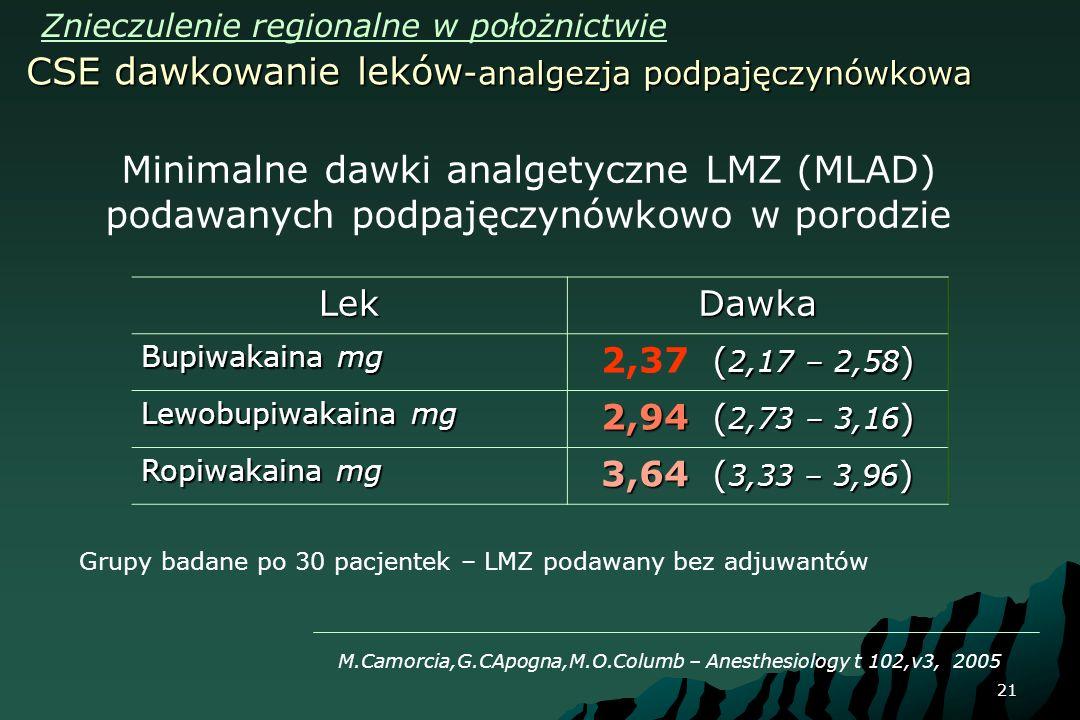 21 Znieczulenie regionalne w położnictwie Minimalne dawki analgetyczne LMZ (MLAD) podawanych podpajęczynówkowo w porodzie CSE dawkowanie leków -analge