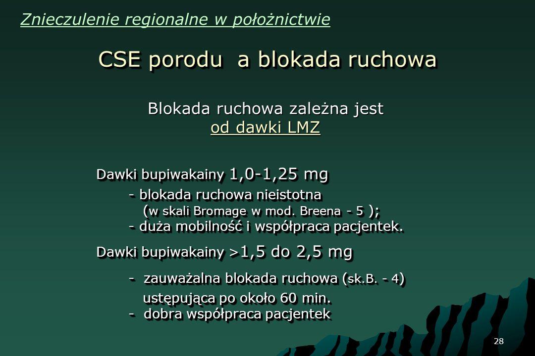 28 CSE porodu a blokada ruchowa Blokada ruchowa zależna jest od dawki LMZ Dawki bupiwakainy 1,0-1,25 mg - blokada ruchowa nieistotna - blokada ruchowa