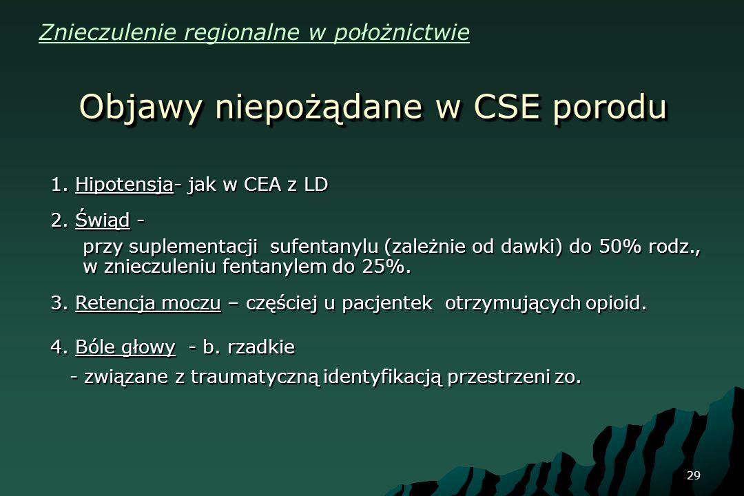 29 Objawy niepożądane w CSE porodu 1. Hipotensja- jak w CEA z LD 2. Świąd - przy suplementacji sufentanylu (zależnie od dawki) do 50% rodz., przy supl