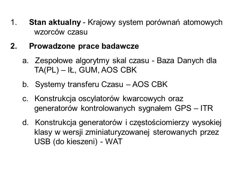 1. Stan aktualny - Krajowy system porównań atomowych wzorców czasu 2. Prowadzone prace badawcze a. Zespołowe algorytmy skal czasu - Baza Danych dla TA