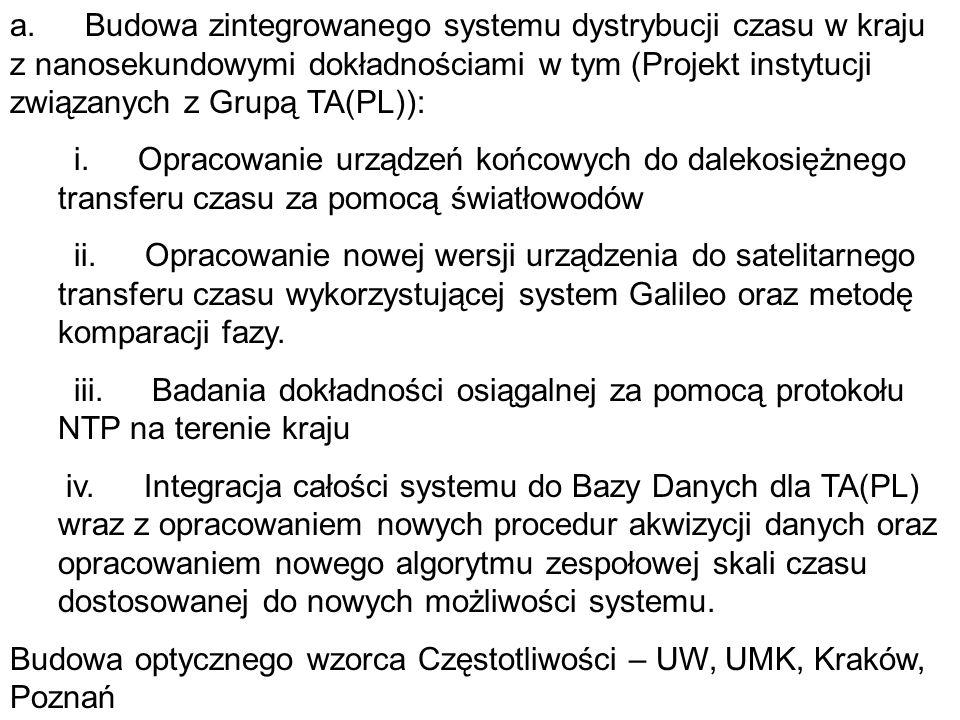a. Budowa zintegrowanego systemu dystrybucji czasu w kraju z nanosekundowymi dokładnościami w tym (Projekt instytucji związanych z Grupą TA(PL)): i. O